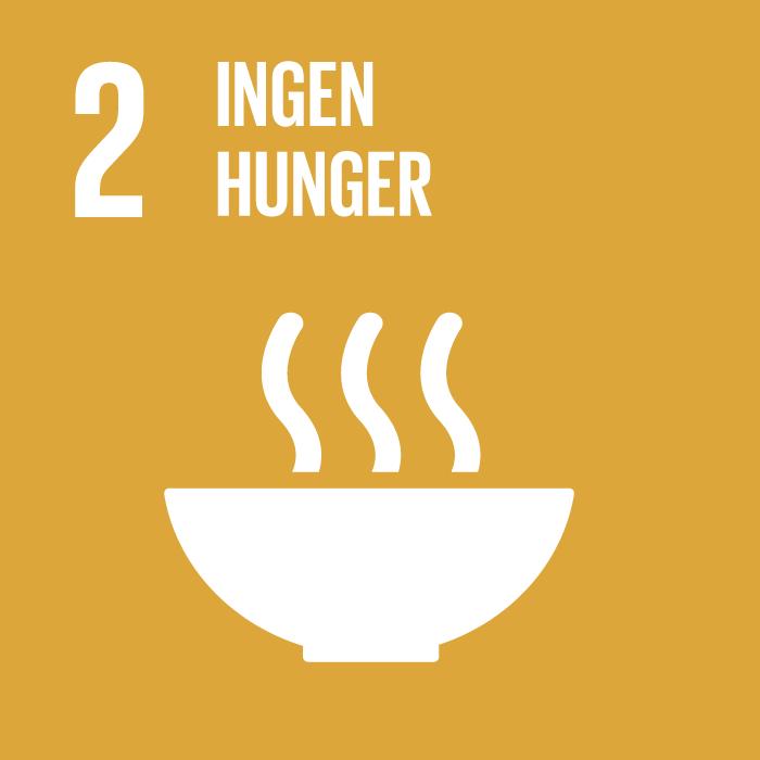 2. Ingen hunger. Senapsgul kvadrat, text och symbol i vitt. En rund matskål som det ångar ur.