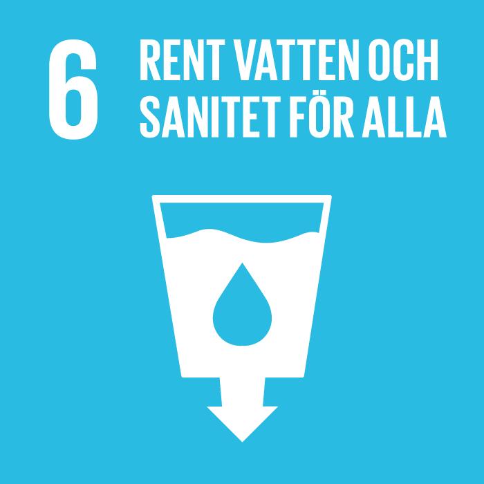 6. Rent vatten och sanitet. Ljusblå kvadrat, text och symbol i vitt.Ett fullt vattenglas med en blå vattendroppe på. Under glaset finns ett avloppsrör, som avslutas i en pil nedåt.