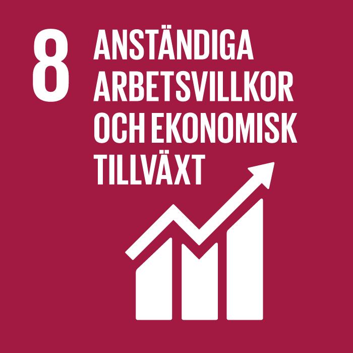 8. Anständiga arbetsvillkor och ekonomisk tillväxt. Vinröd kvadrat, text och symbol i vitt. Tre stående staplar med en stigande kurva överst.