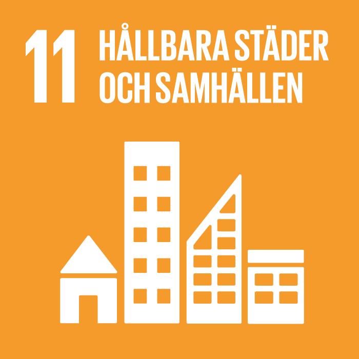 11. Hållbara städer och samhällen. Guldgul kvadrat, text och symbol i vitt. En rad av fyra olika hustyper.