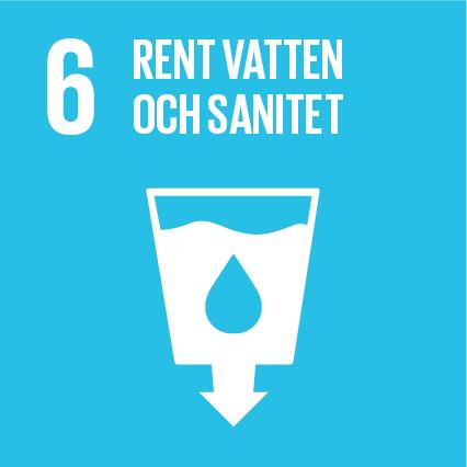 Turkos kvadrat med globala målet nummer 6: Rent vatten och sanitet