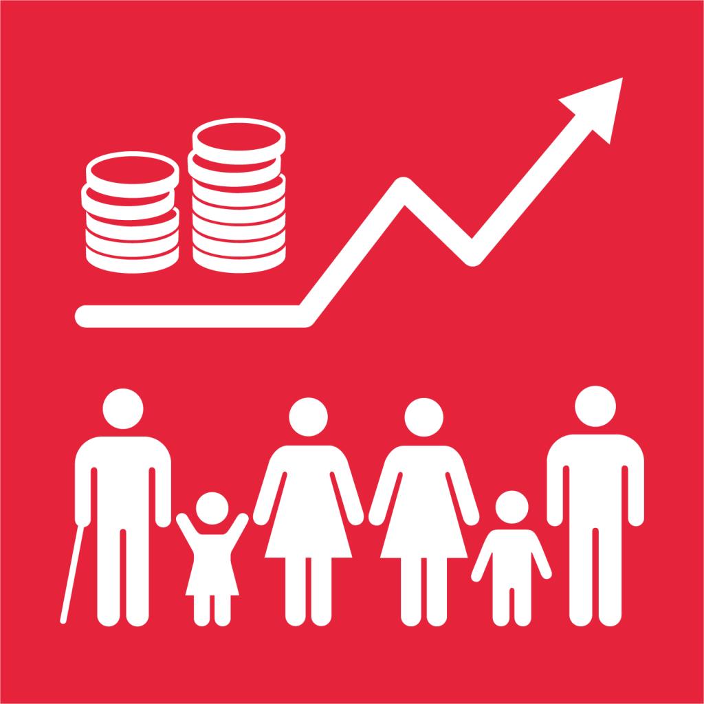 Ikon för delmål 1.1: Utrota den extrema fattigdomen