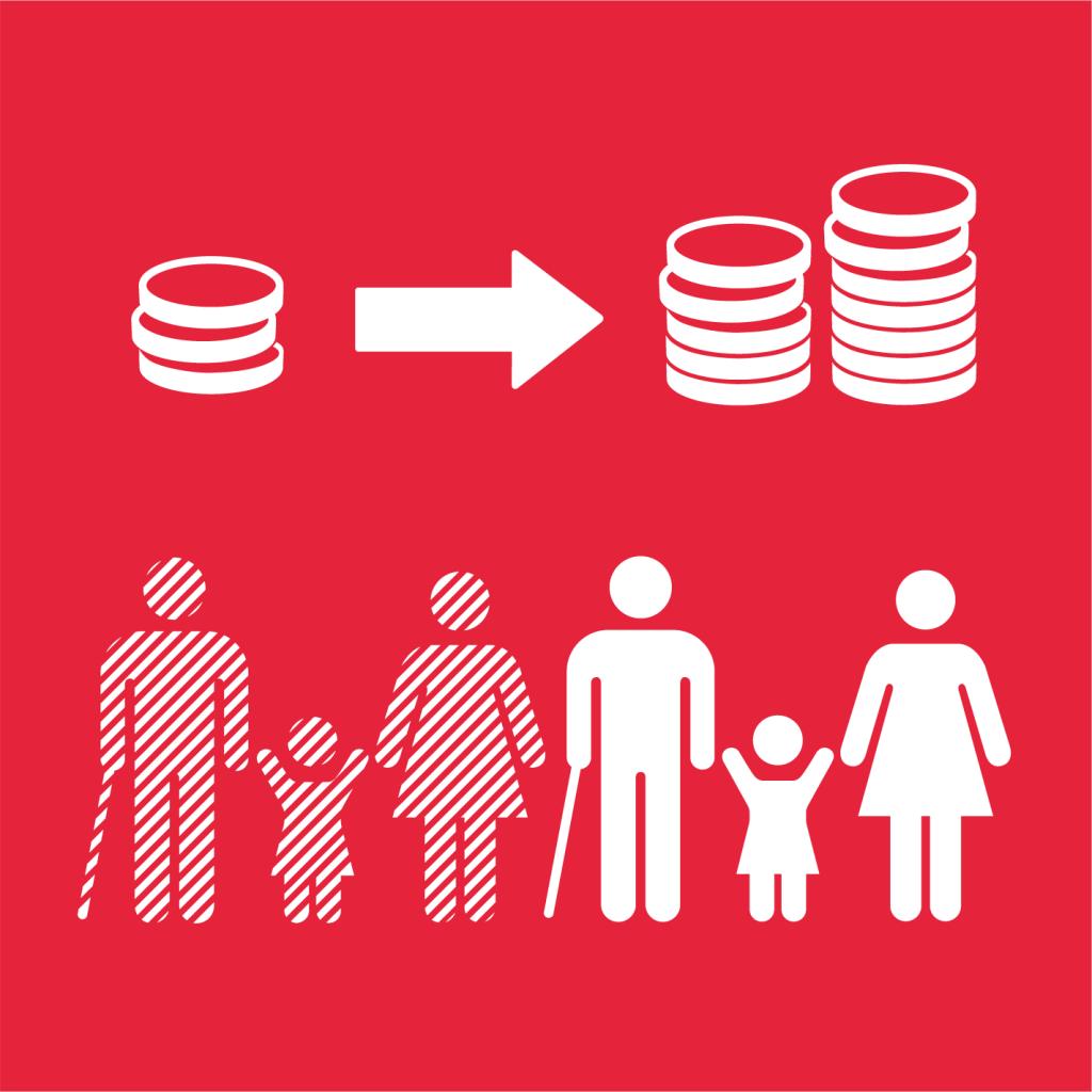 Ikon för delmål 1.2: Minska fattigdomen med minst 50 %