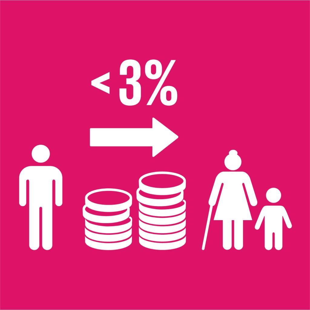 Ikon för delmål 10.C: Minska kostnaderna för migranters internationella transaktioner