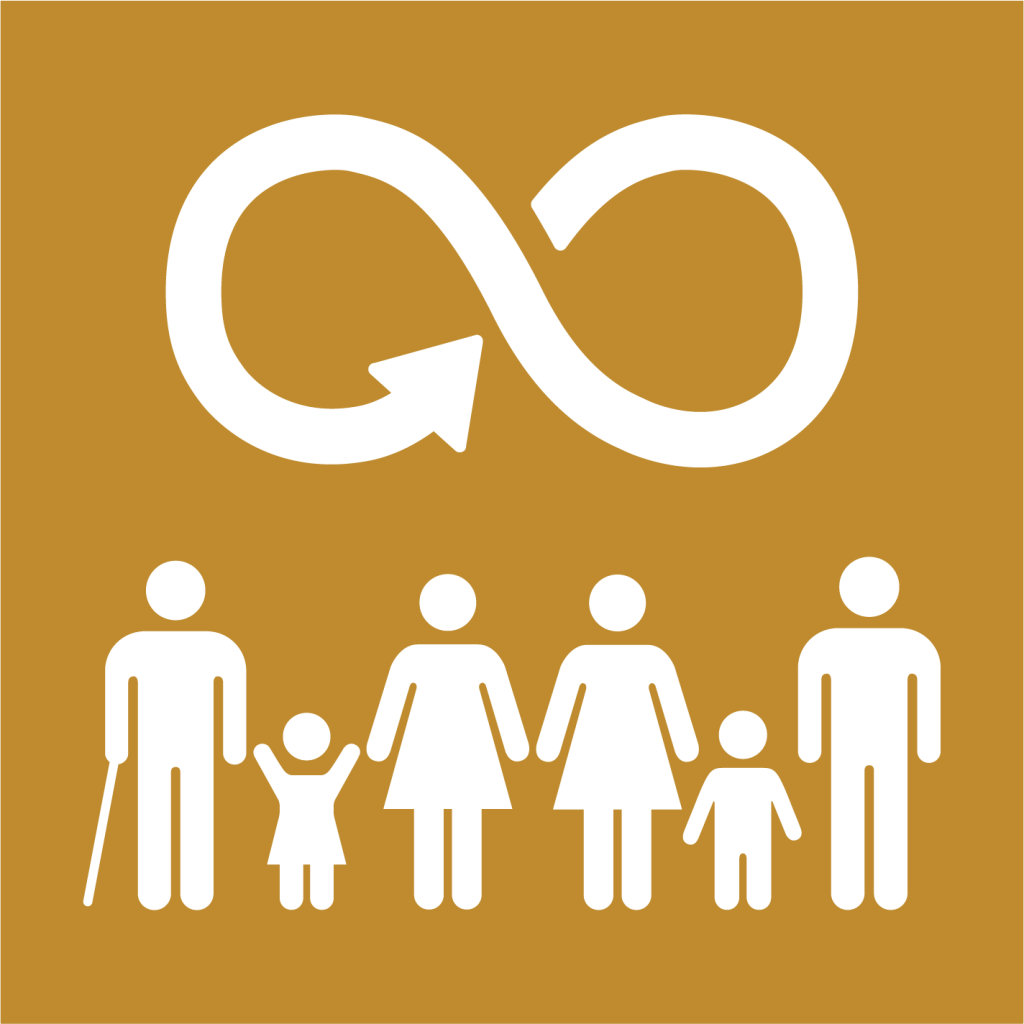 Ikon för delmål 12.8: Öka allmänhetens kunskap om hållbara livsstilar