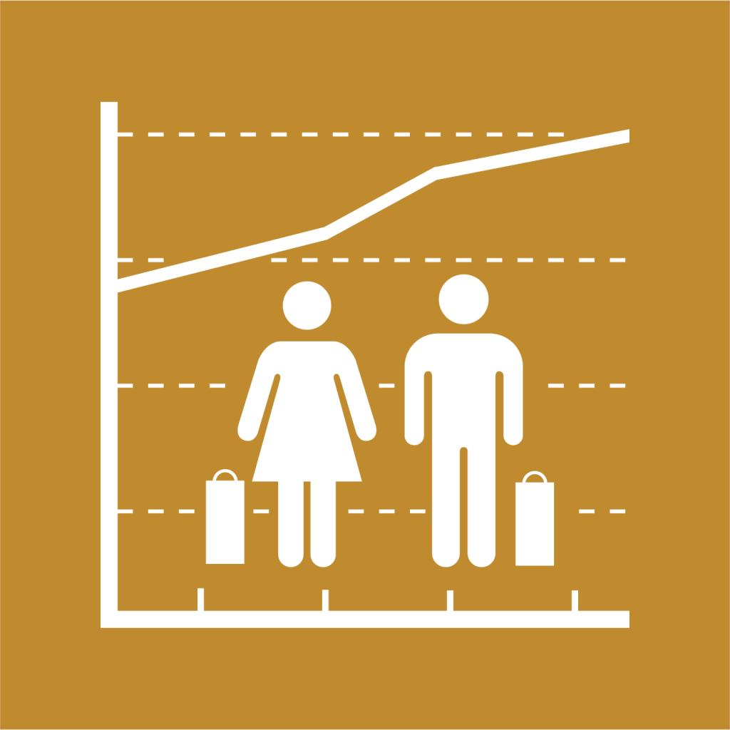 Ikon för delmål 12.B: Utveckla och implementera verktyg för övervakning av hållbar turism