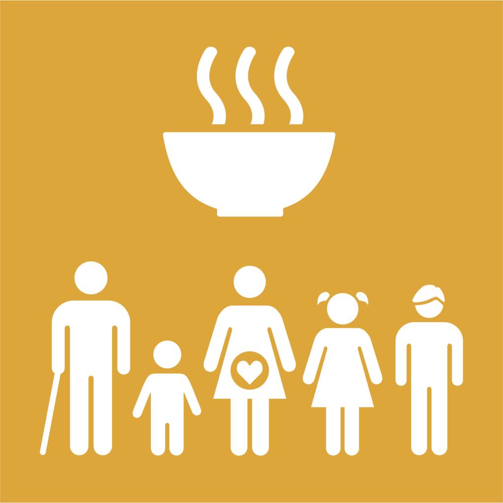 Ikon för delmål 2.2: Utrota alla former av felnäring