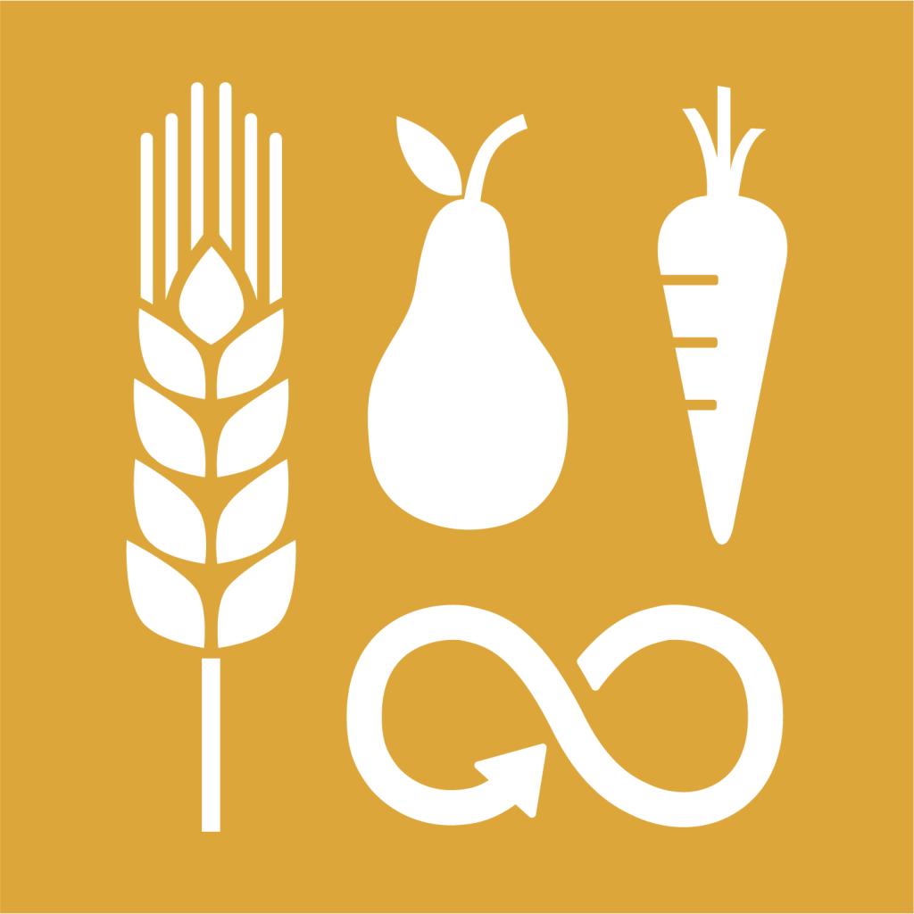 Ikon för delmål 2.4: Hållbar livsmedelsproduktion och motståndskraftiga jordbruksmetoder