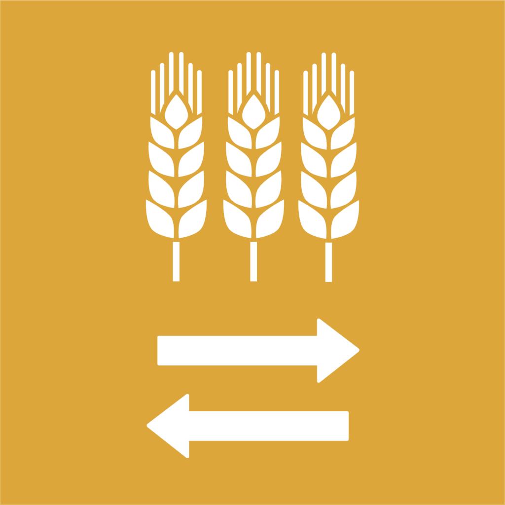 Ikon för delmål 2.B: Förhindra handelsbegränsningar och marknadsstörningar, inklusive genom ett avskaffande av exportsubventioner, för jordbruksprodukter