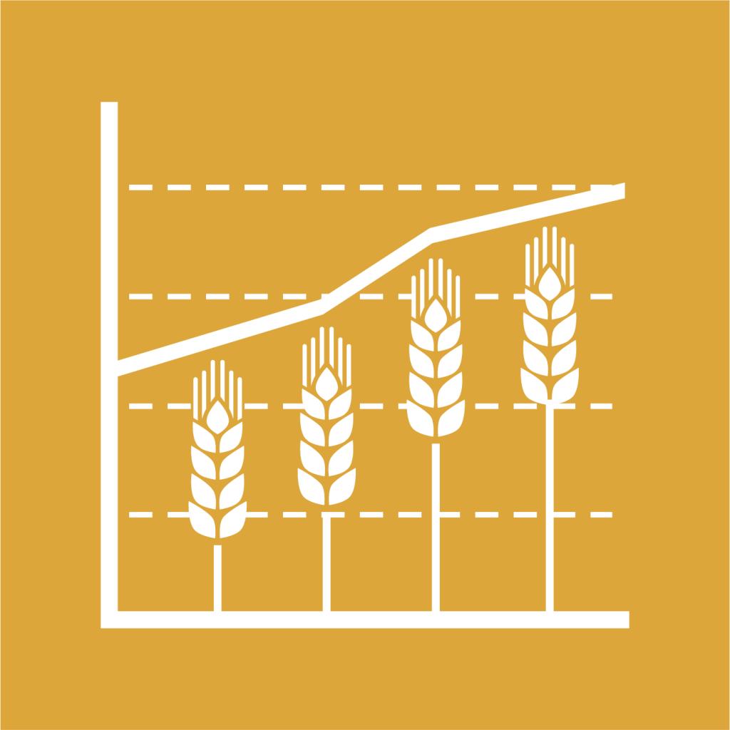 Ikon för delmål 2.C: Skapa stabila marknader för jordbruksråvaror och snabb tillgång till marknadsinformation