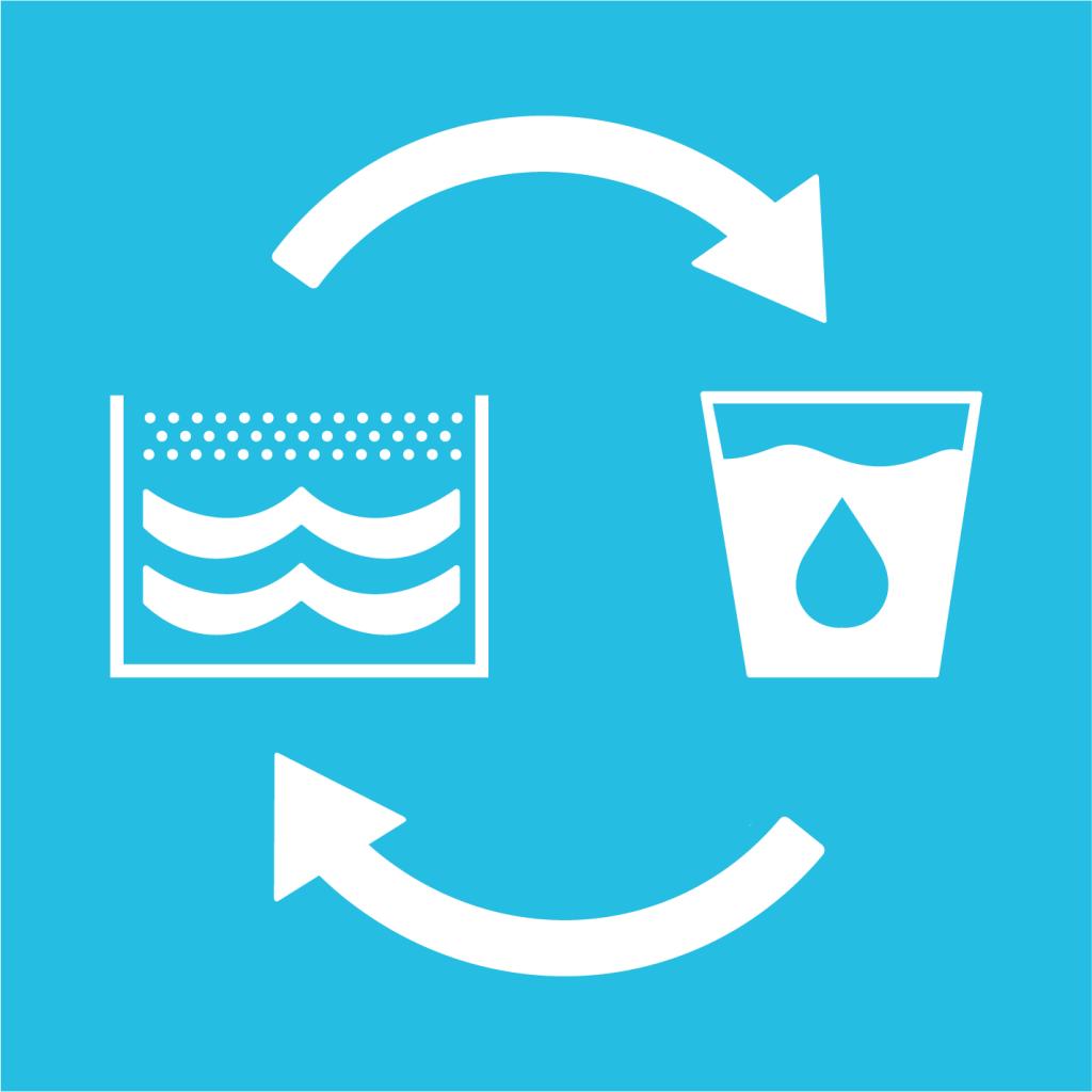 Ikon för delmål 6.4: Effektivisera vattenanvändning och säker vattenförsörjning