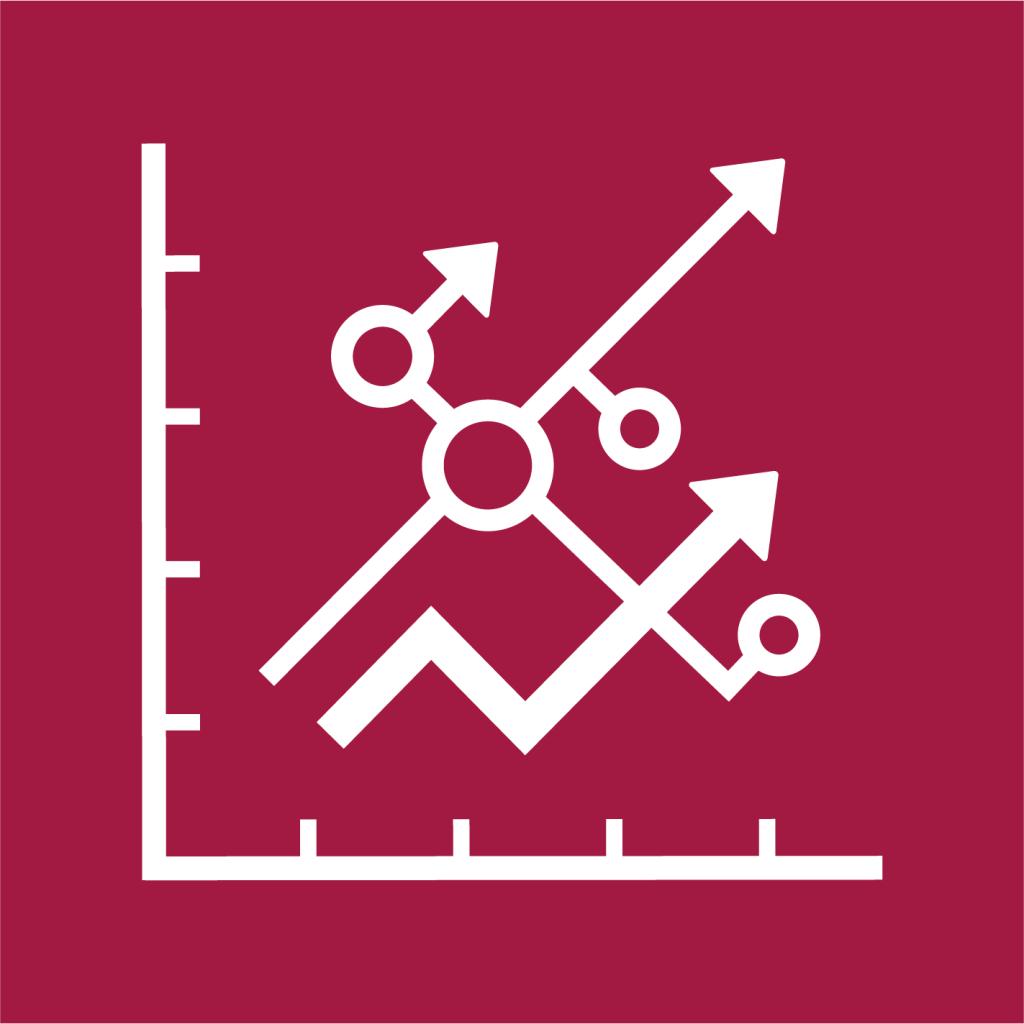 Ikon för delmål 8.2: Främja ekonomisk produktivitet genom diversifiering, teknisk innovation och uppgradering