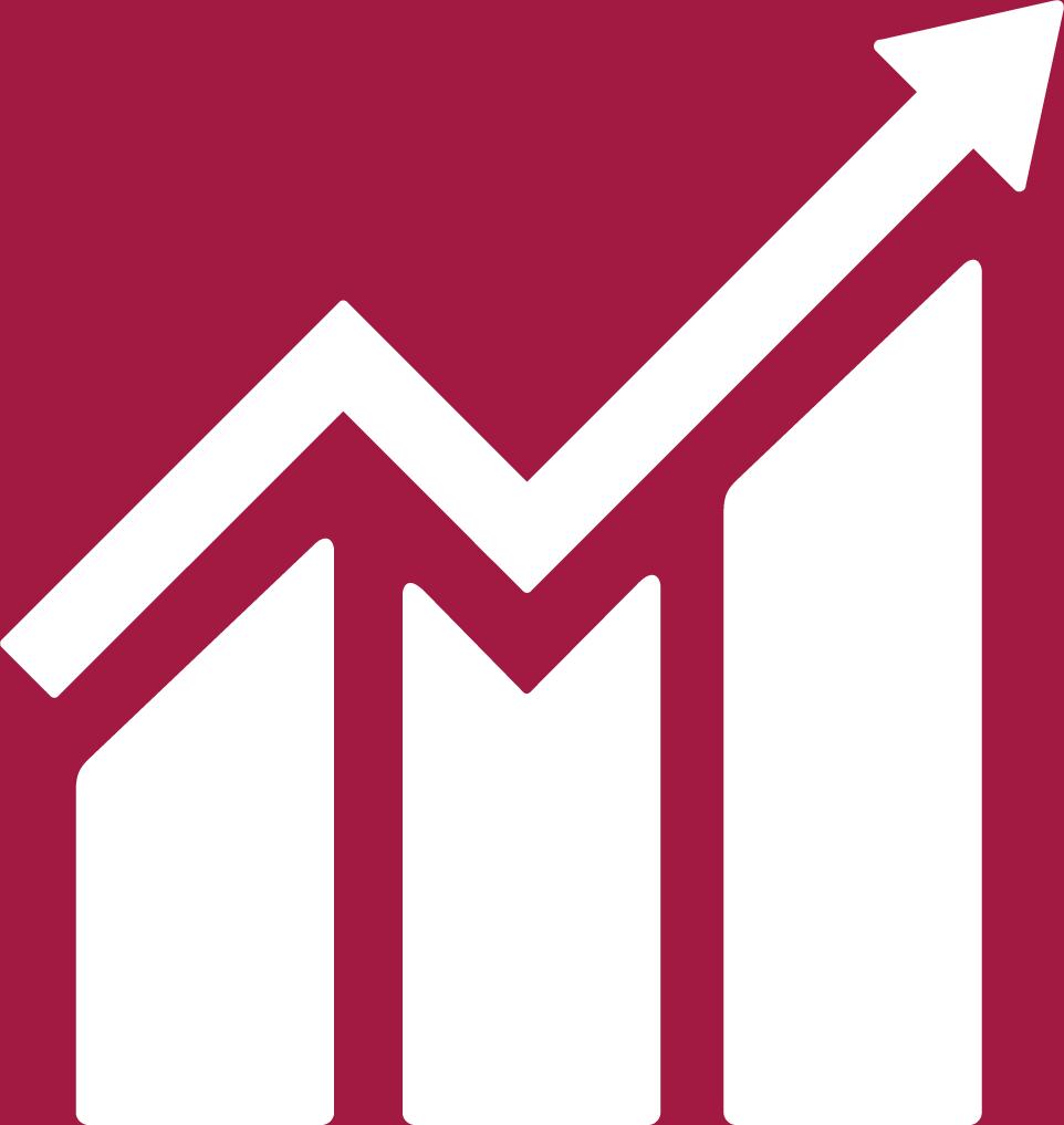 8. Anständiga arbetsvillkor och ekonomisk tillväxt. Tre stående staplar med en stigande kurva överst.